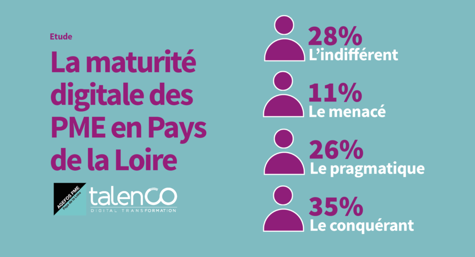 Chiffres sur la maturité digitale des PME en Pays de la Loire