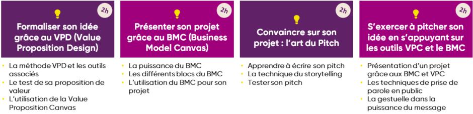 Formation à distance VPD VPC BMC