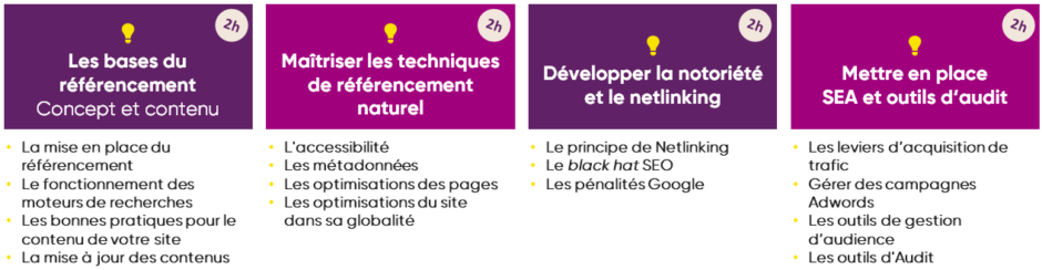 Formation à distance acquisition seo