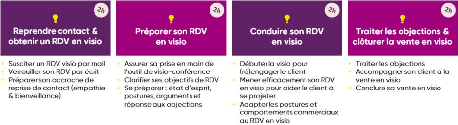 Formation Relation Commerciale et Vente Client à Distance