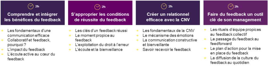 Formation à distance management feedback