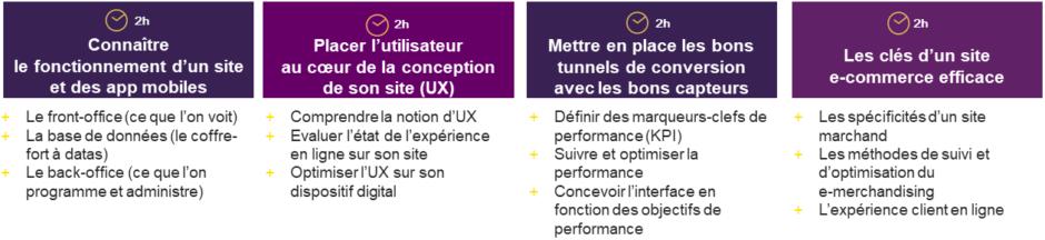 Formation Design UX à distance